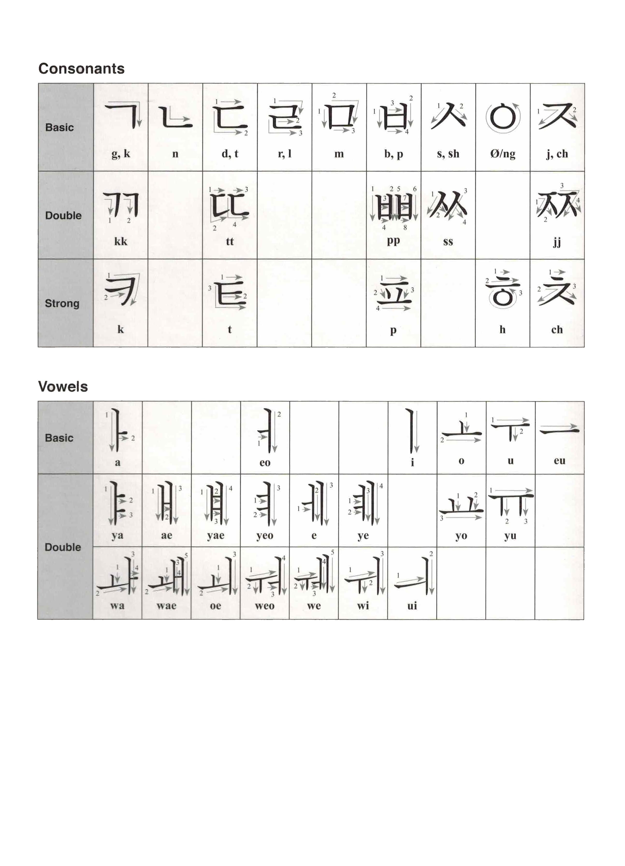 constitution+ for korean language school pdf